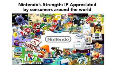 Nintendo IPs