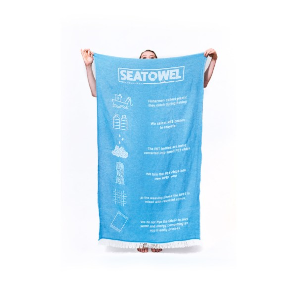 Promotional Sustainable BottleTowel from RPET