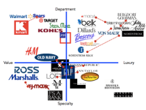 New Study Finds Apparel Retailers in Danger ofExtinction