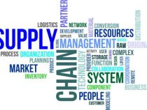 The Supply Chain Risk Assessment Your Company Needs to Undertake Immediately