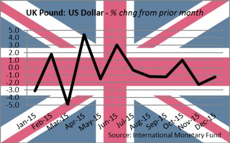 currencypound1-16