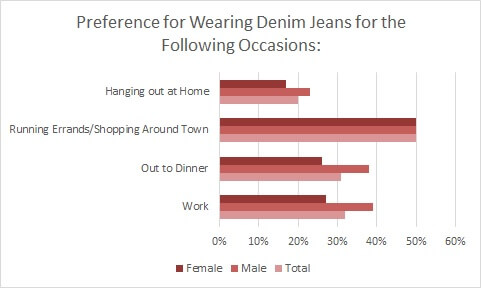 Denim Makers in Active Pursuit of Innovation – Sourcing ...