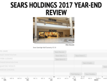 Infographic: Defying Doubts, A Diminished Sears Dodges Bankruptcy Throughout 2017