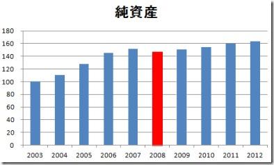 junshisan2002-2012