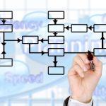 Microsoft Flowで「セミリタイア情報収集システム」を開発して遊ぶ