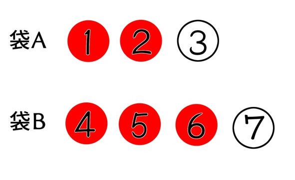 赤・白の球