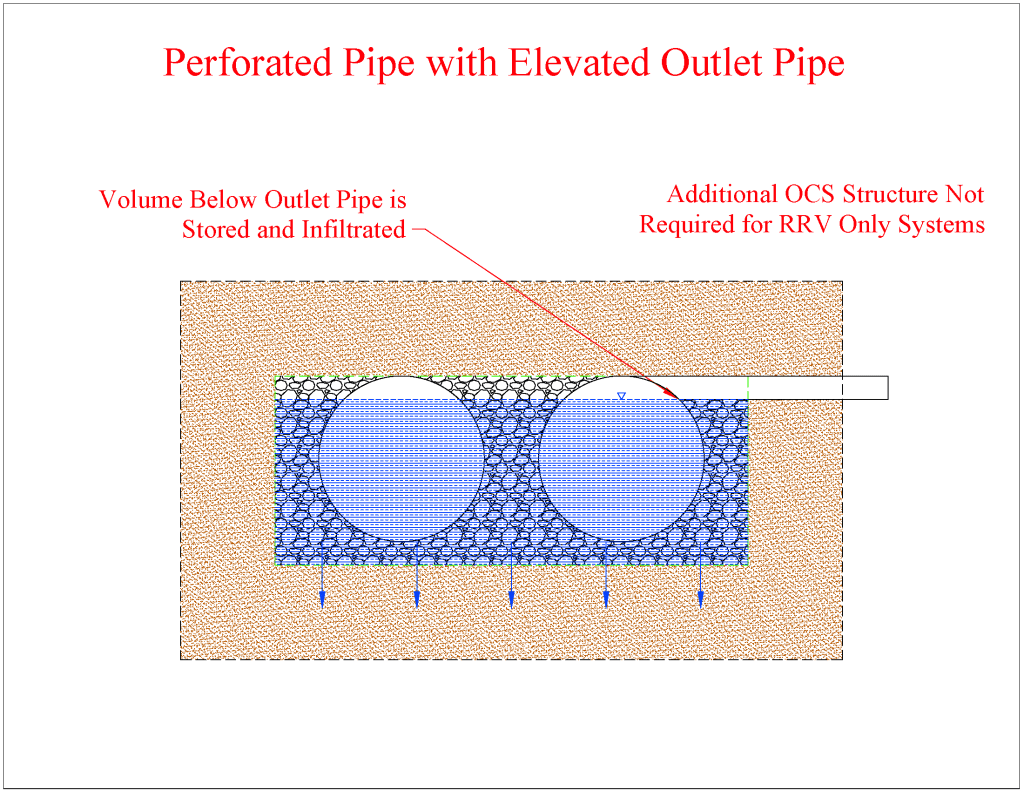 Perforated Pipe with Elevated Outlet Pipe