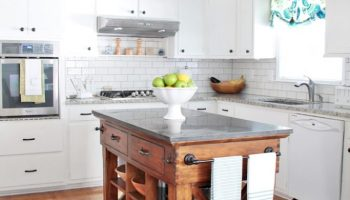 Ikea Kitchen Renovation Cost breakdown on interior decorating above kitchen cabinets, wasted space above kitchen cabinets, decorating tips above kitchen cabinets,