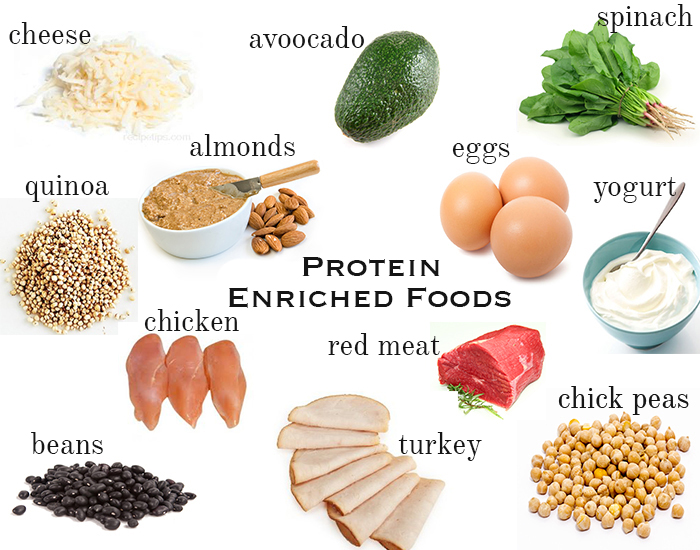 Protein-Enriched-Foods