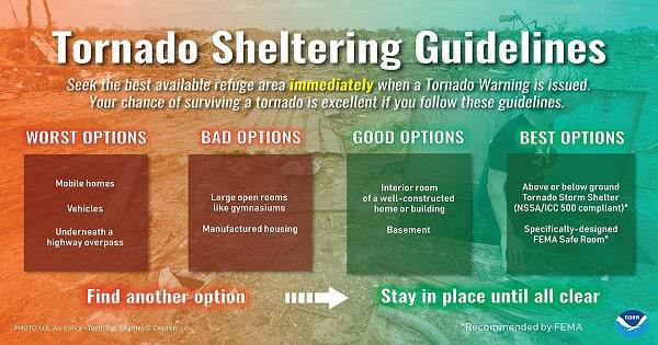 tornado_sheltering_guidelines