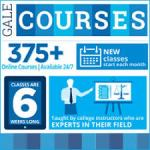 Gale Courses*