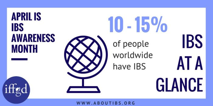 April is IBS Awareness Month  Let's Remove the Stigma of