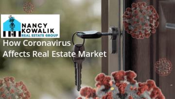The Real Estate Market And The Coronavirus