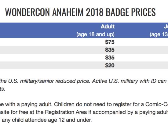 Wonder Con 2018 Ticket Prices