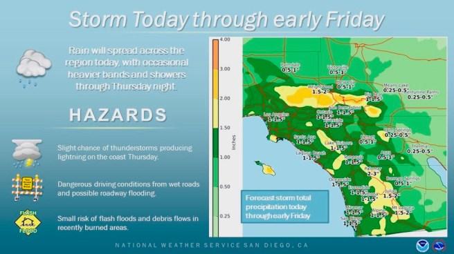 Southern California Rain Day Wednesday December 5 2018