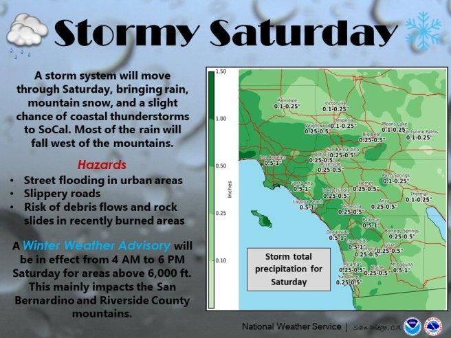 NWS Stormy Southern California Saturday January 12 2019
