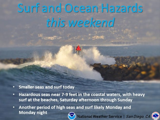 Southern California Beaches Surf and Ocean Hazards Saturday Janaury 12 2019