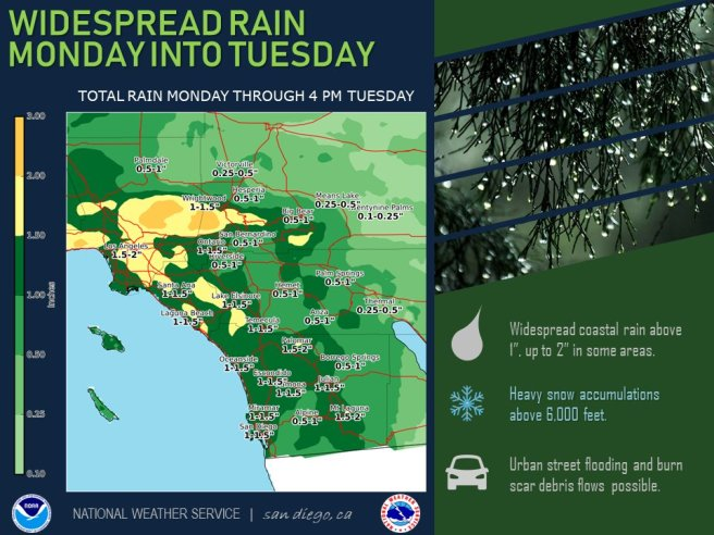Southern California Rain Day Monday January 13 2019
