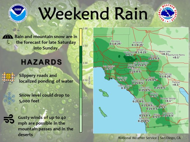 Southern California Weekend Rain January 5 2019 thru January 6 2019