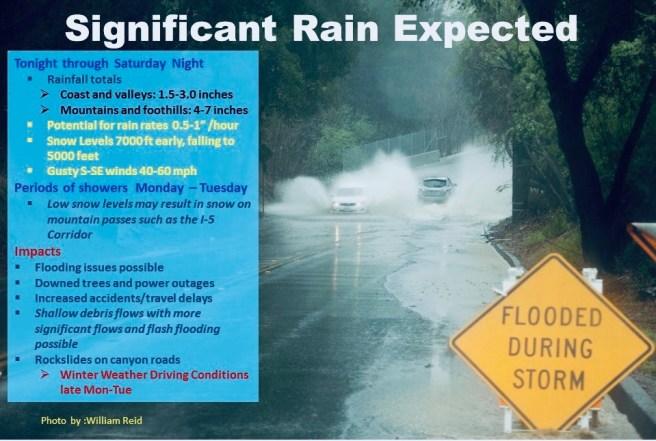 Southern California Rain Expected February 1 -2 2019
