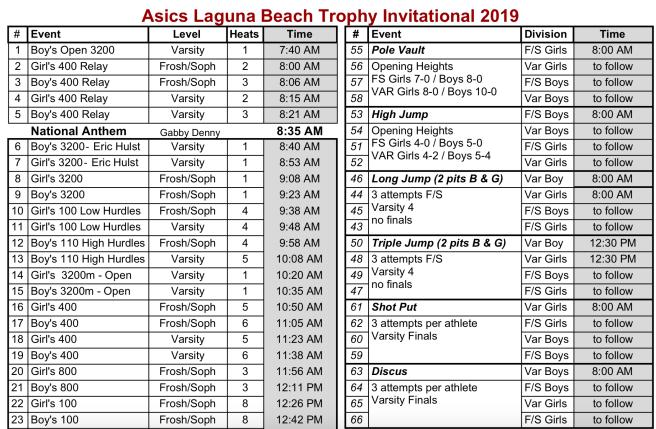 Laguna Beach Trophy Invite March 16 2019