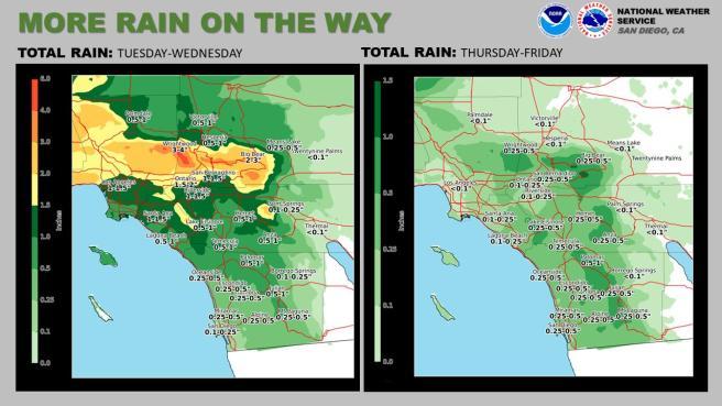 Southern California March 5 thru March 8 2019 Rain Forecast