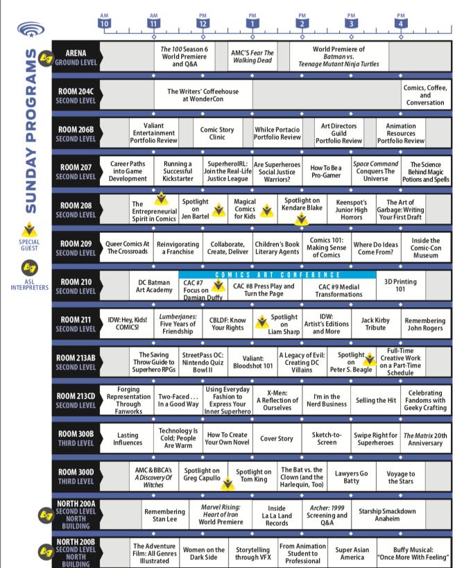 Wondercon Sunday March 31 2019 Schedule