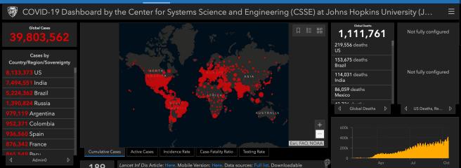 COVID 19 Status World Report October 17 2020 Courtesy of John Hopkins University