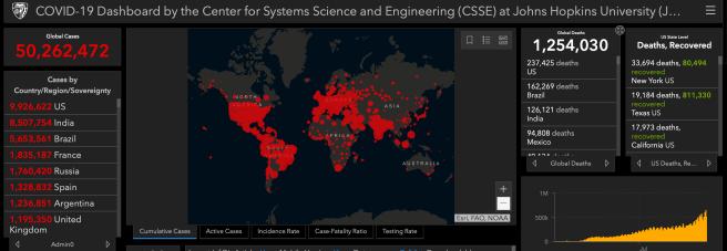 COVID 19 Status World Report Updated on November 7 2020 Courtesy of John Hopkins University