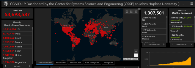 COVID 19 Status World Report Updated on November 13 2020 Courtesy of John Hopkins University
