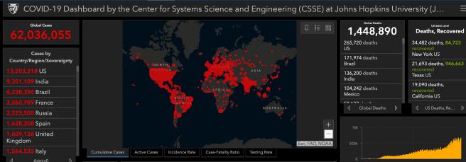 COVID 19 Status World Report Updated on November 27 2020 Courtesy of John Hopkins University