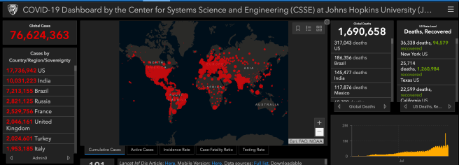 COVID 19 Status World Report Updated on December 19 2020 Courtesy of John Hopkins University