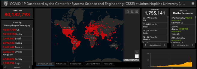 COVID 19 Status World Report Updated on December 25 2020 Courtesy of John Hopkins University