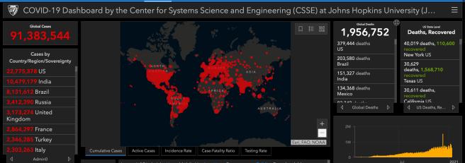 COVID 19 Status World Report Updated on January 11 2021 Courtesy of John Hopkins University