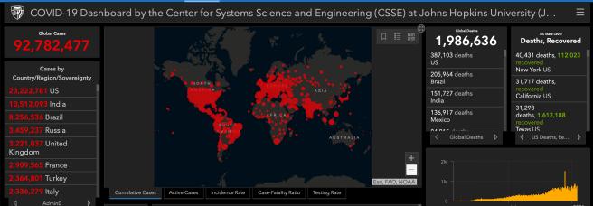 COVID 19 Status World Report Updated on January 13 2021 Courtesy of John Hopkins University