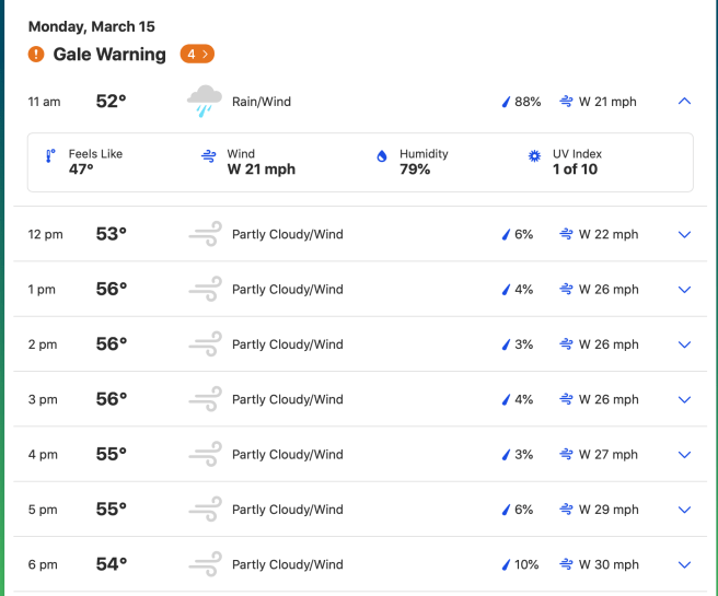 Dana Point Weather Hourly March 15 2021 Courtesy of Weather.com