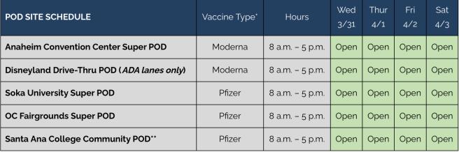 County of Orange California COVID19 Vaccine Super POD Sites March 2021