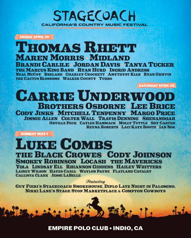 Stagecoach Music Festival 2022 Lineup (April 29 2021 thru May 1 2021)