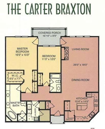 CarterBraxton