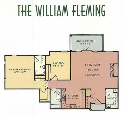 WilliamFleming