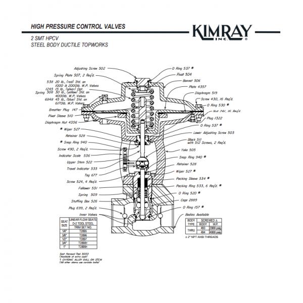 Kimray Pressure Valve Reducing