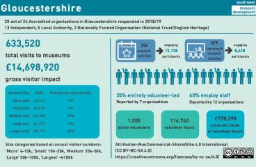 Screenshot of Gloucestershire sector research data