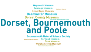 An infographic showing museums who have contributed to the Annual Museums Survey in Dorset, Bournemouth and Poole