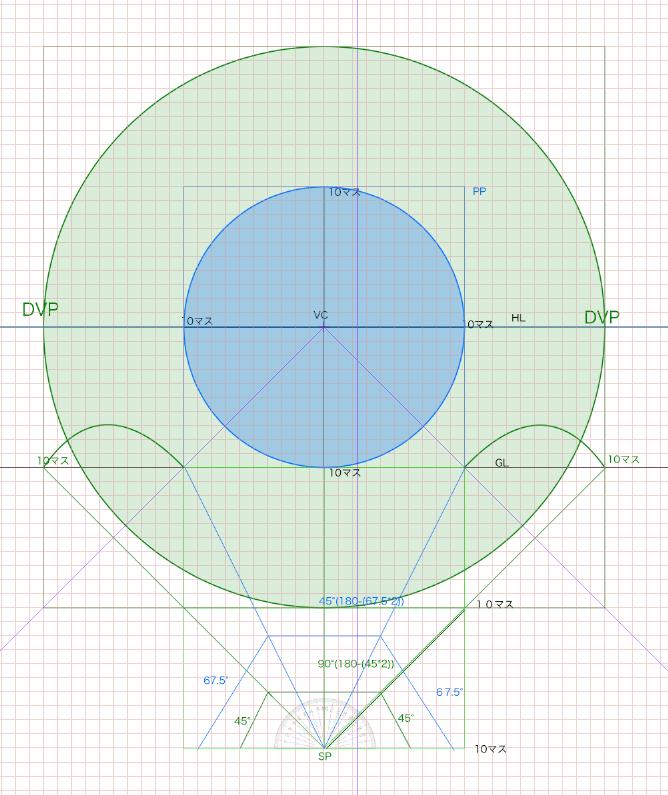 パースにおける視円錐とは何か画角は何度にするべきか対角線の消失点