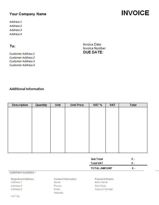 Jak Wystawiać Faktury Na Spółkę Ltd Sova Accounting