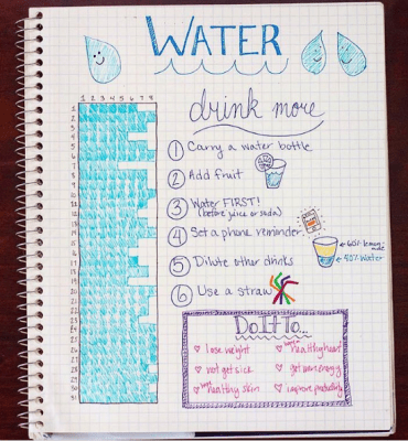 This is exactly how to write SMART goals for weight loss that will get you results instead of leaving you feeling like a failure. Water Tracker