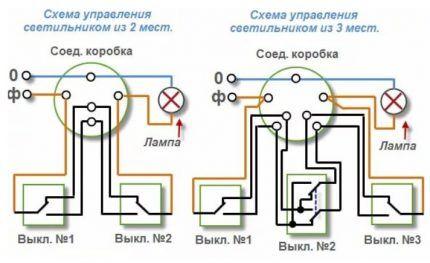 «Дәліз» және «Stair» шамдарының қосылыстарының схемалары