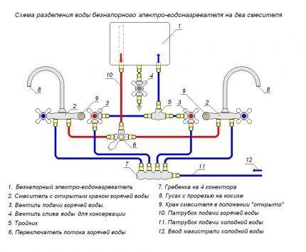 Schema di montaggio di un dispositivo per due miscelatori