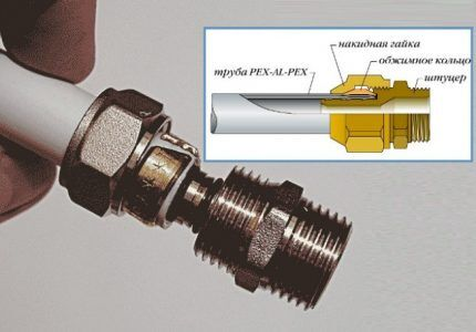 Montare de compresie pentru țevi metalice-plastic