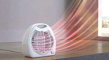 Princípio da operação do aquecedor de ventilador